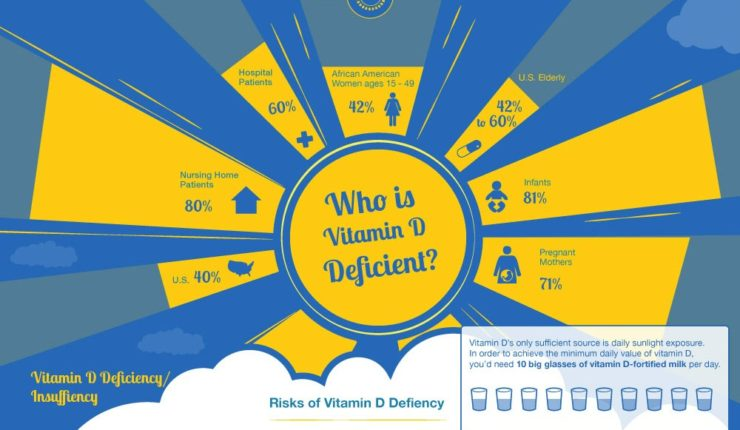 How Sunlight Affects Your Body and Mind – Infographic