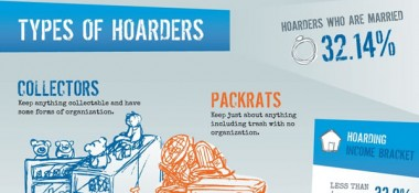 Hoarding Statistics Infographic – How do you Stack Up to a Hoarder?