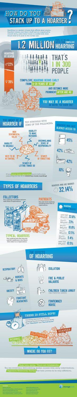 hoarder infographic - hoarding statistics