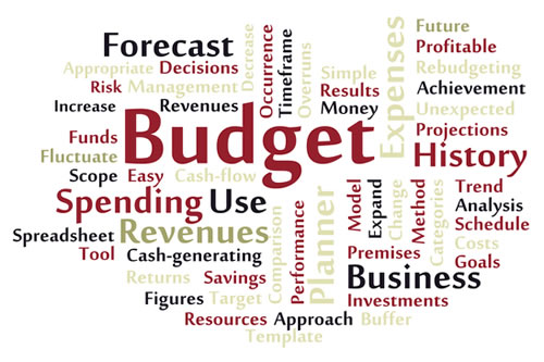 What is the 50/30/20 budget, and can it work for you?