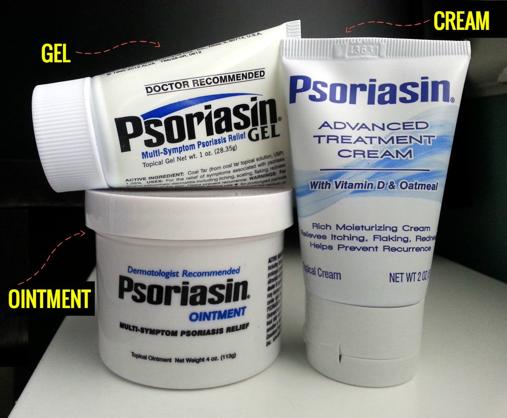 Psoriasin comes in 3 formulas: gel, cream and ointment