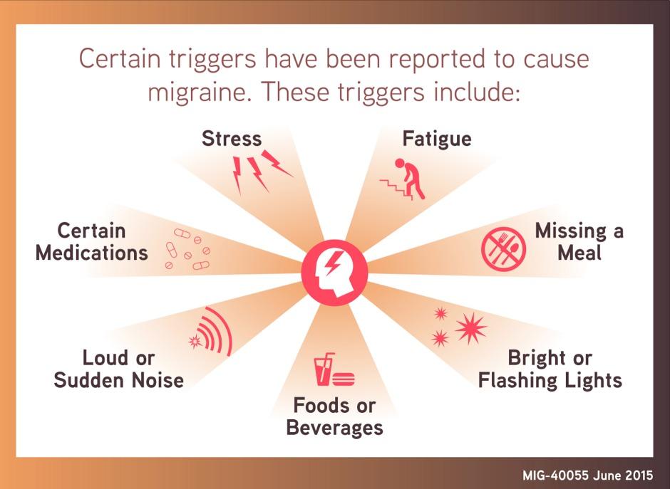 Common migraine triggers #MoretoMigraine
